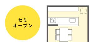 キッチンスタイル3「セミオープン」