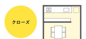 キッチンスタイル4「クローズスタイル」